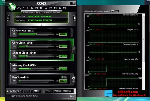 Zrzut ekranu MSI Afterburner na Windows 8